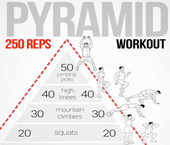 Pyramid Sets workout